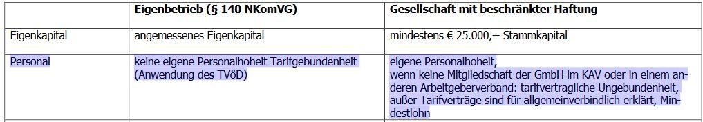 Gegenüberstellung Regiebetrieb - GmbH in Bezug auf das Personal