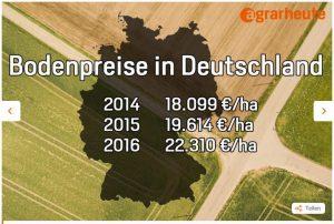 Entwicklung Bodenpreise in Deutschland